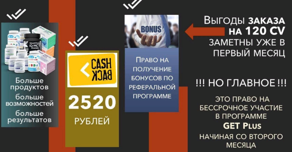 Бизнес с AGenYZ - Адженис